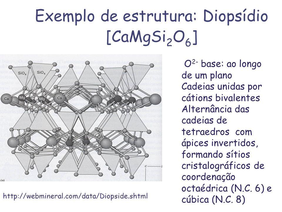 Exemplo de estrutura: Diopsídio [CaMgSi2O6]